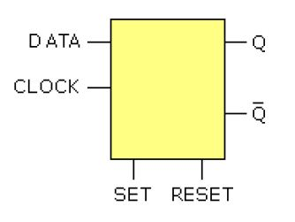 Collectionneur radio radio collector for Bascule transistor